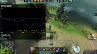 SG vs EG 基辅特锦赛淘汰赛 BO3 第一场 4.29