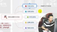 「网络推广」推广软件 (4)