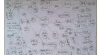 一建机电实务-圈圈记忆法-工业电气工程安装