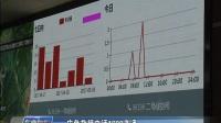 福州:首推电梯救援微信平台 被困可一键呼救 东南晚报 170509
