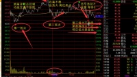 [股票自然资源资产负债表研究 ] F2RB6