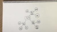 3-2 绘制自我介绍框图
