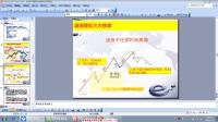 适合中国股市的分析理论