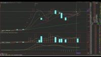 股票趋势理论的分析