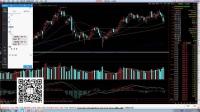 股票K线分析 股市天天向上