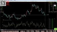 投资市场必胜交易法则【现货天然气市场阻力研判技巧】国际黄金价格走势