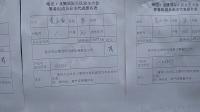 出大事啦!龙腾国际业主委员会筹委会的名单进行公示,竟然有不明身份人员在列....