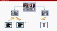 SAP PM 概念及功能介绍2