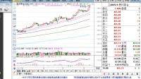 6月第三周市场风险机遇解析