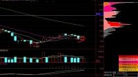 散户牛股涨停:阿里洽购联华超市股权 A股商业板块闻风劲涨