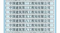 阿旺人工石分享,中国建筑工程总公司下属有多少公司?