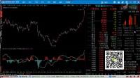 7.10  玄同波浪理论专业解析今日股市和汇市