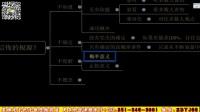 期货螺纹钢操作意见指南(方法)KDJ指标背离详解 K线图解析教程