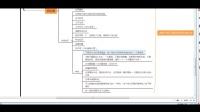 潍坊电子商务公共服务平台第62期:换个角度玩转朋友圈  2