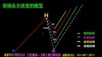 四段五点模型战法第一讲-下跌模型计算公式