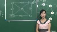 黄冈名师课堂 小学数学三年级下册 刘丽琴 全27讲 第1课第3节  认识简单的路线图