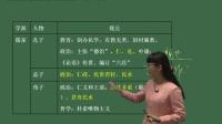 2017年大学生村官考试 高分速成班  【常识判断】第11讲 人文 专题一 传统思想(1)