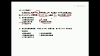 2017冲刺班第017天:妇产科03--F老师手把手执业医师考试(含助理医师)