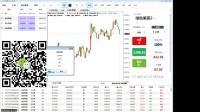 金盛国际外汇微交易1分钟交易策略及战法讲解