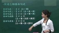 英语入门课 英语音标单词 英语语法精讲 语序颠倒的病句.英语六级