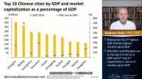 Andrew Stotz—中国GDP和市值排名前10位的城市