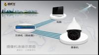 RW-1302IR-ZN小球机手机远程监控设置方法