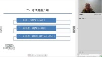 自考行政管理专业《思想道德修养与法律基础》绪论-张万峰老师