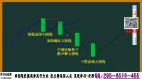 【怎样看K线图实图详解第三讲】K线图如何看涨跌信号 K线组合判断趋势方向买卖点