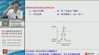 2018年贺银成西医综合考研视频~生理学