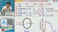 贺银成西医综合考研【生理学】最新高清视频