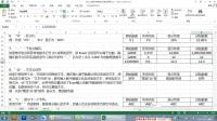 3.Excel单元格自定义格式2-代码结构&参数解读(续)