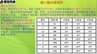 �n}04 步�M��C控制(第7�)_57步�M��C��釉�理分析2