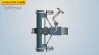 离合器的几种类型及工作原理