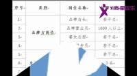 东百集团联手中国海峡人才市场举办专场招聘会