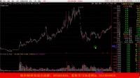 股票技巧面,现在维持横盘震荡走势,因为热点有轮换性