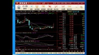 股票形态系列-老鸭头《股票知识炒股技巧必看》