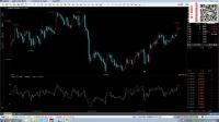 均线参数怎么调准确率高 节奏线均线结合判定行情趋势 现货股票期货外汇投资技巧