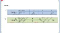 2018年北京电影学院管理学院电影市场营销考研出题老师
