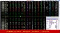 揭示股市股票 银行员工离职加入股市,四个月就赚到100万