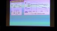 《BEST理論》博客思作者:鍾廣喜-日本技術士學會北九洲支部演講2