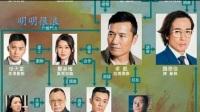 TVB烧脑剧《使徒行者2》酷炫回归《使徒1》最后一个卧底曝光