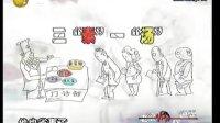 [小伍影视]【老梁观世界20120104】吃药成灾