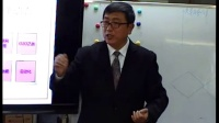 田军老师-2014年管理新概念-中国讲师网