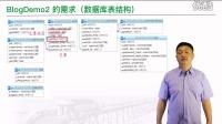 新版魏曦教你学Yii2.0(3.1 创建博客原型)
