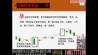 【张老师解盘】K线图三大买卖信号 现货原油实盘分析技术 百分比线使用技巧