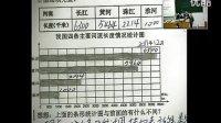 小学四年级数学优质课视频上册《条形统计图》苏教版_林老师